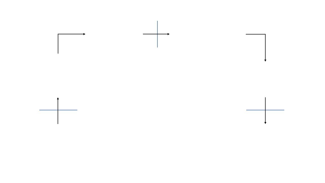 Three Jump Exercise